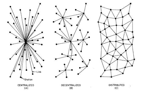 decntralised government systems with reference to